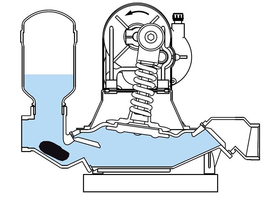 Принцип действия мембранной мотопомпы Varisco LB